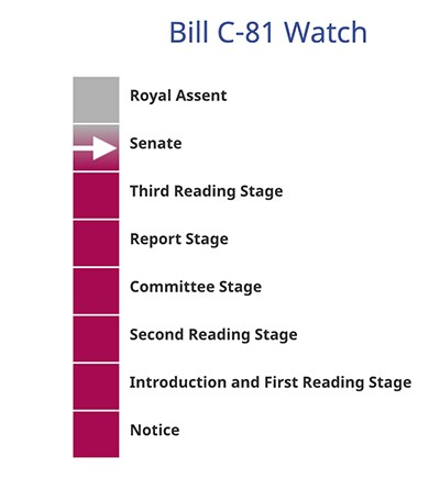 Bill C-81 Watch - thermometer indicating the bill is now at the Senate stage